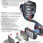 Speedglas™ 9100MP Adlfo™ - Multi-Feature Welding Hard Hat
