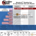 Monster15 PRO Kit, 9/20 & 2-Series TIG Torches