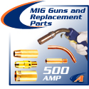 500 AMP MIG Guns and Replacement Parts