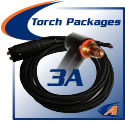 Torch Packages