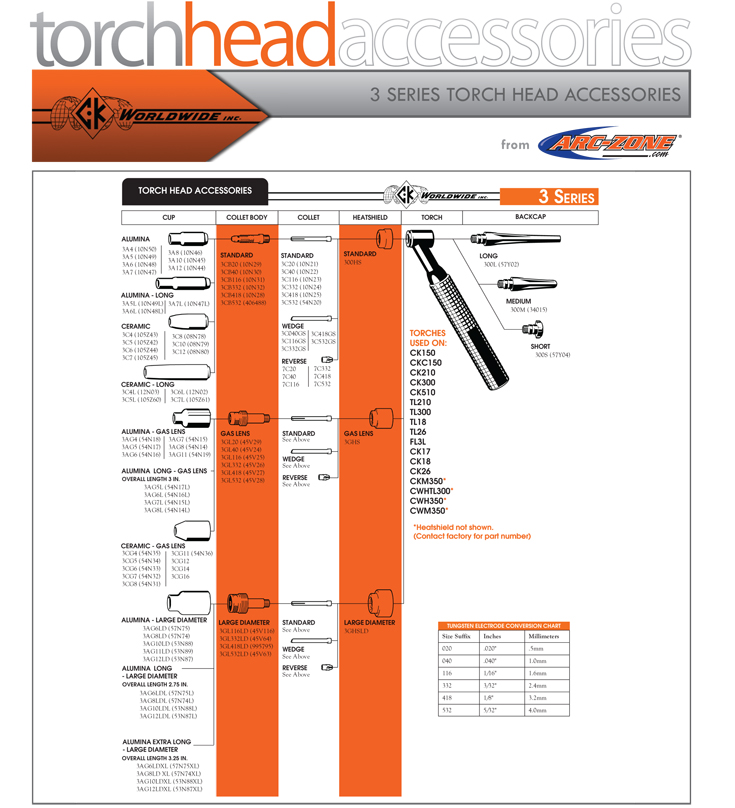 3 Series Torch Head Accessories