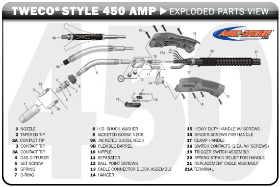 450_explode_new_opt replacement parts arc zone com, the welding accessory experts mig welding gun diagram at bakdesigns.co