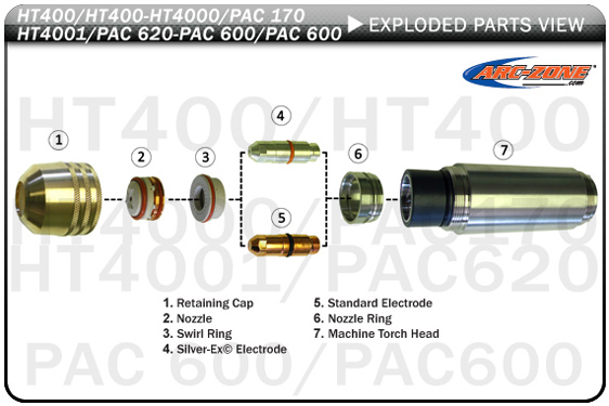 PAC 600 Plasma Arc Cutting Replacement Parts
