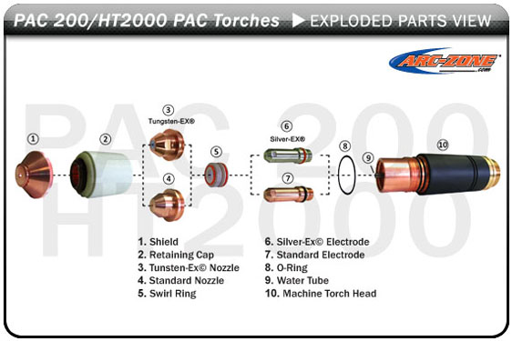 PAC 200 Plasma Arc Cutting Replacement Parts
