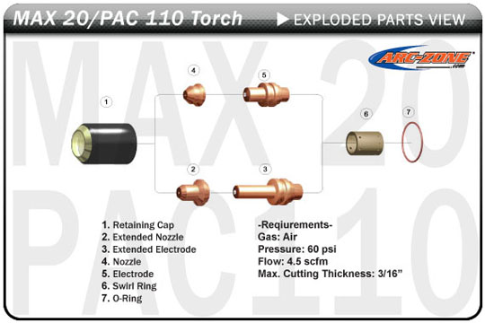 PAC 110 Plasma Arc Cutting Replacement Parts