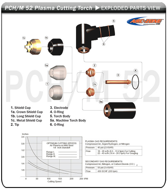 Thermal Dynamics Model 9-5619 Air Plated Electrode