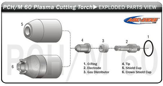 PCH/M-60 Plasma Arc Cutting Replacement Parts