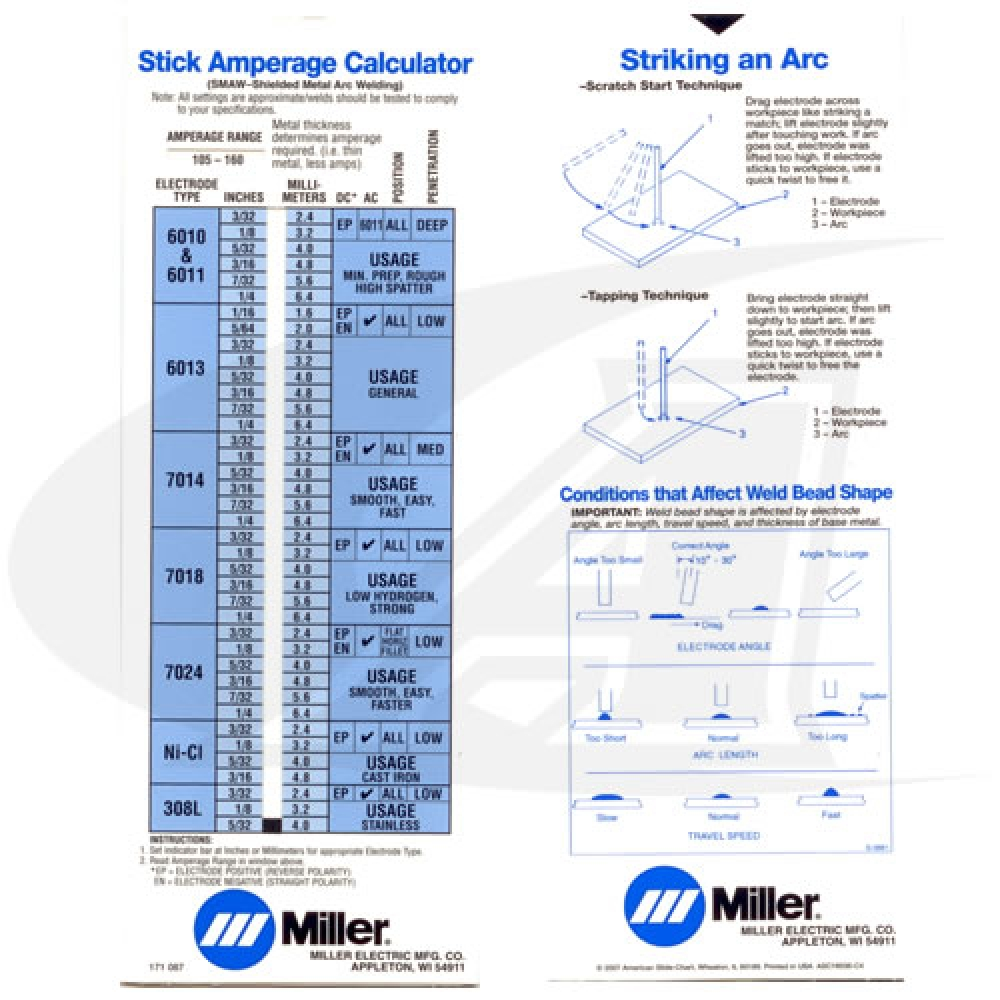 Large Image: Miller® Stick/SMAW Calculator