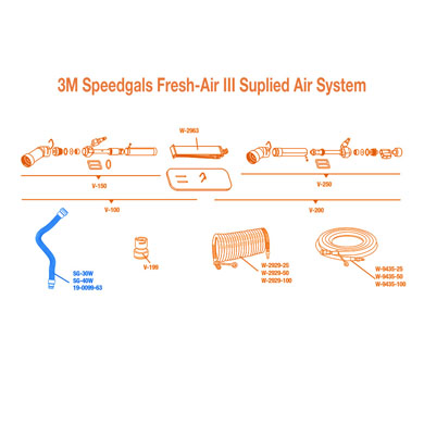 Click to see larger version of 3M Speedglas Fresh-Air III Supplied Air Breathing Tube V-Series