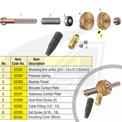 "Click to see larger version of Set Screw for Model ""C\"" Rotary Ground"