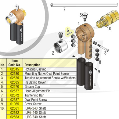 Click to see larger version of Head Alignment Pin for LRG Rotary Ground Clamps