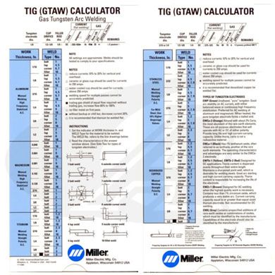Click to see larger version of TIG/GTAW Calculator