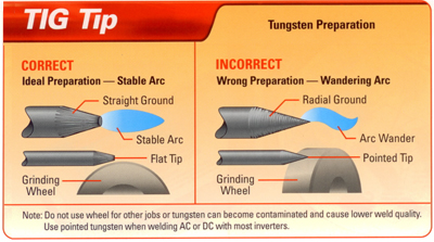 weldcraft-tungsten-tip.jpg