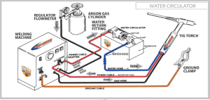 BLOG-Water-Cooling-System