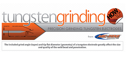 arc-zone-how-to-tungsten-grinding